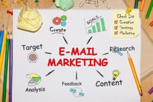 campanhas-de-email-marketing